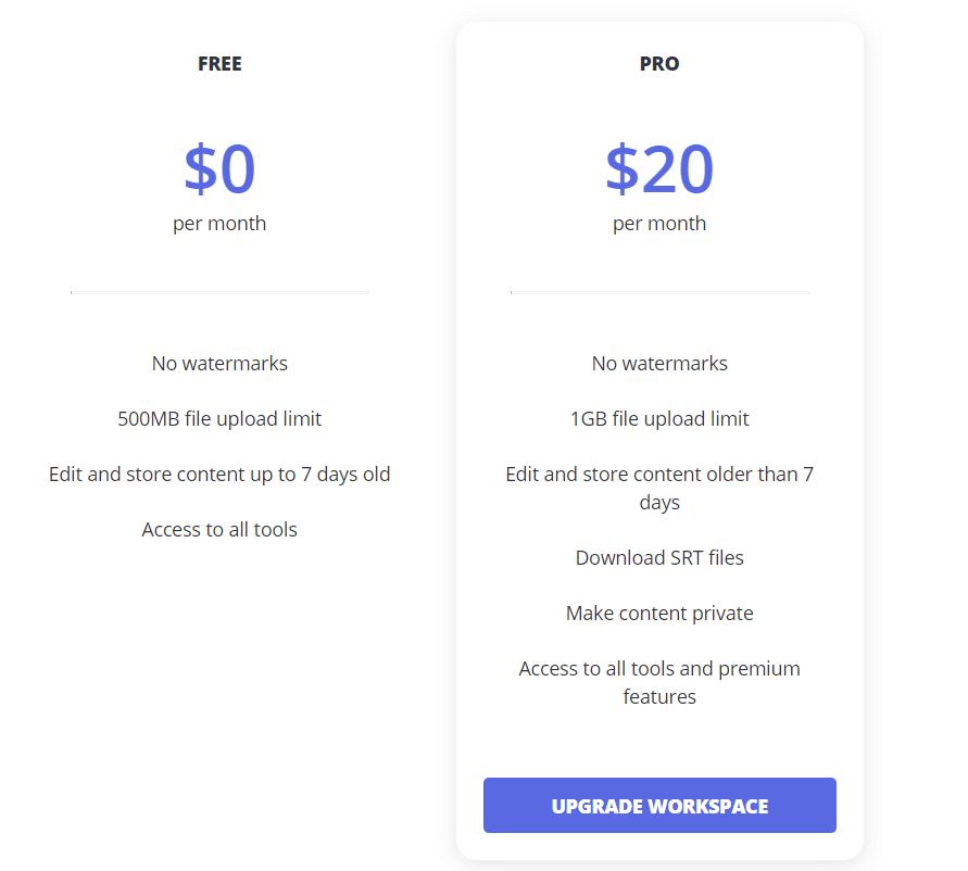 Kapwing Prices